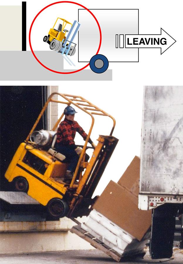 Kopron - Sistemi di bloccaggio per banchine di carico