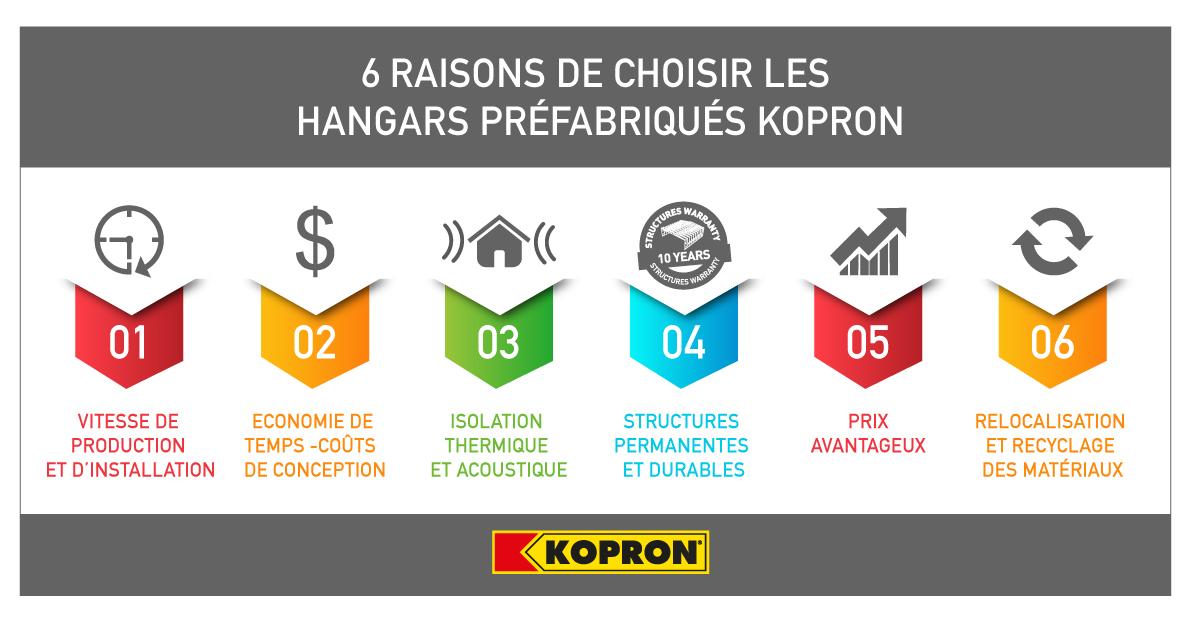 raisons-de-choisir-les-hangars-préfabriqués-Kopron